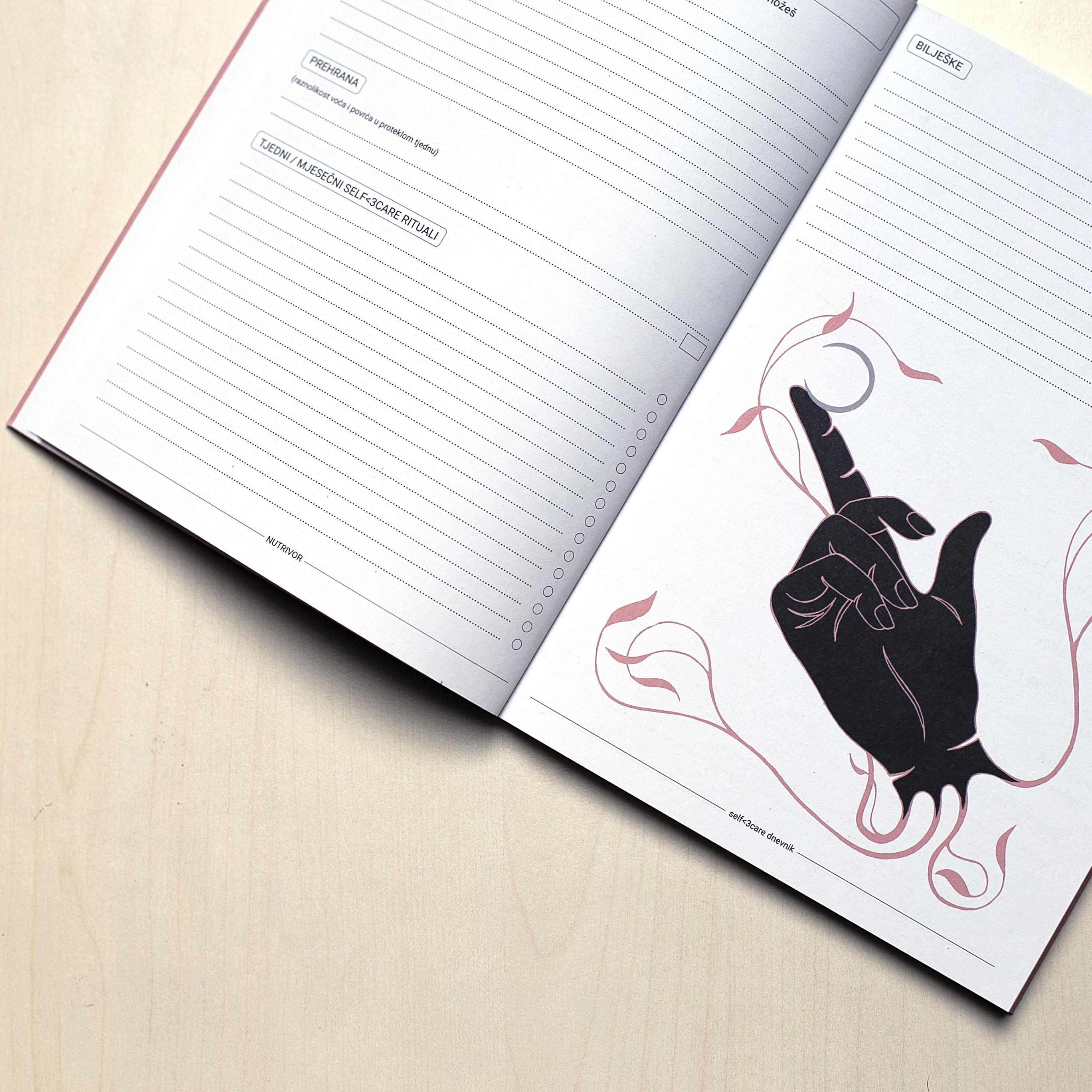 self care dnevnik